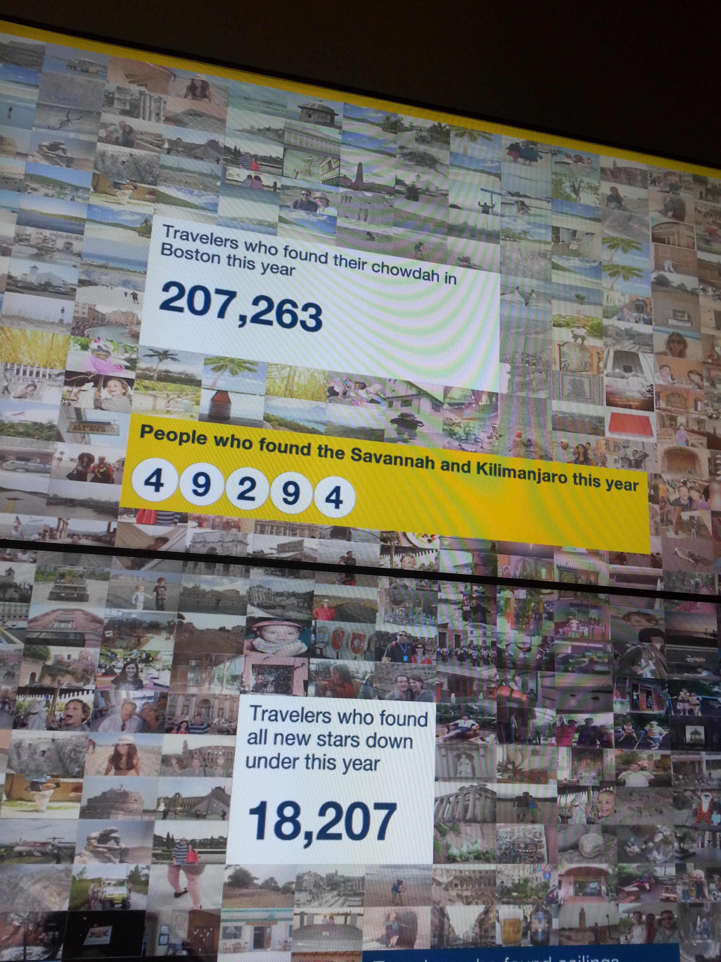 Wall Stats